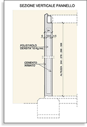 Sezione-Parete-Esterna-1 case prefabbricate Emilia Romagna, Forlì